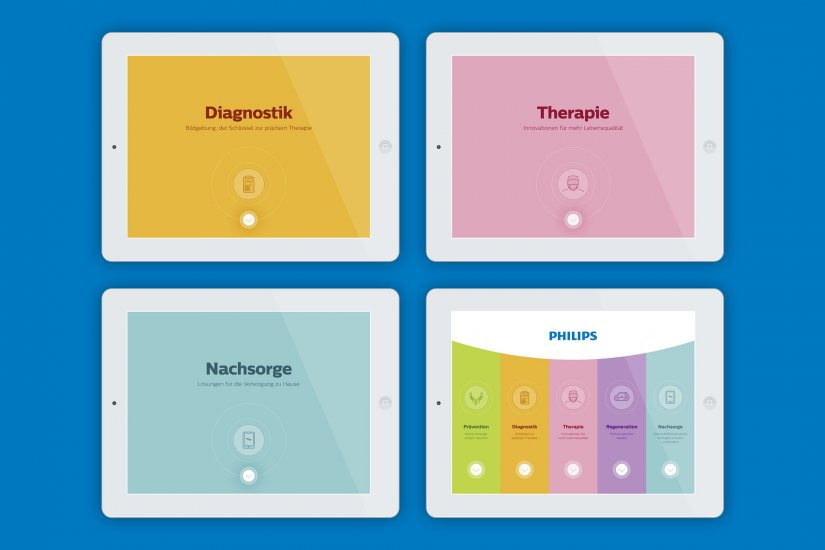 Super Philips Hsk Messe 2014 Ipad App 01